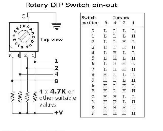 hex dip sw pinout jpg rotary dip switch part no s1130 rm 3 00 pin out diagram