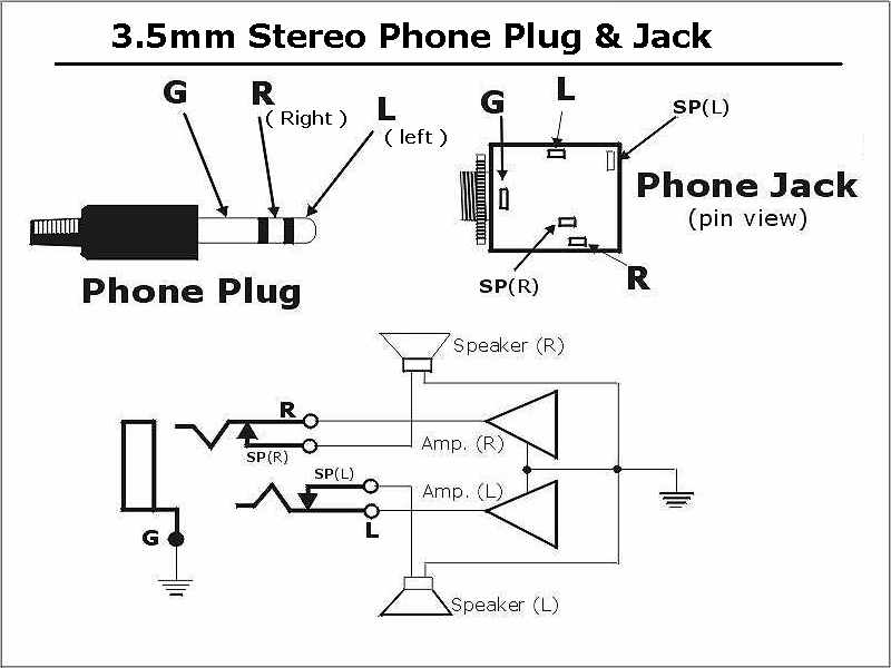 stereo phone plug wiring diagram stereo mini jack wiring diagram
